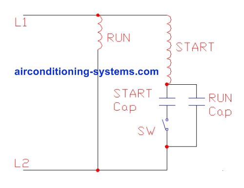 capacitor_start_capacitor_run_motor_schematic air conditioner motors capacitor start motor wiring diagram start/run at bakdesigns.co