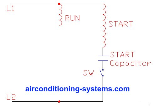 air conditioner motors rh airconditioning systems com