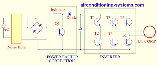 three phase converter wiring diagram images phase contactor wiring diagram besides organic field effect