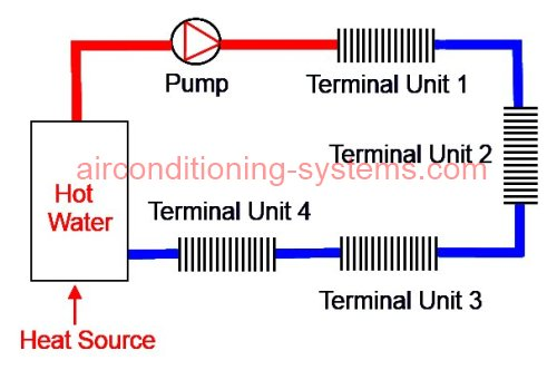 hydronic heating systemhydronic heating diagram