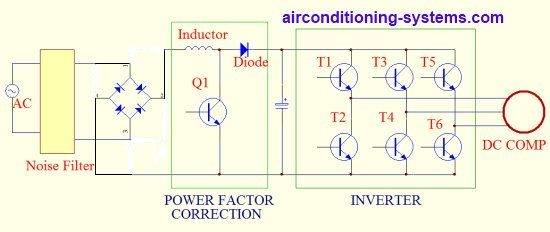 dc inverter air conditioner working principles rh airconditioning systems com split type aircon circuit diagram split type aircon circuit diagram