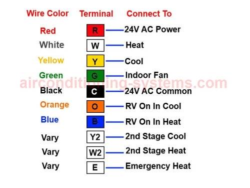 heat pump thermostat wiring diagram rh airconditioning systems com air conditioner thermostat wiring diagram air conditioner thermostat wiring colors
